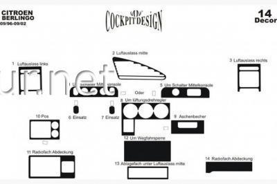Фото Накладки на панель Citroen Berlingo 1996-2002
