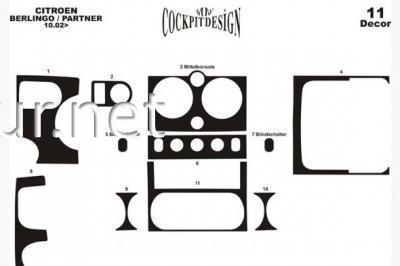 Фото Накладки на панель Citroen Berlingo 2002-2008