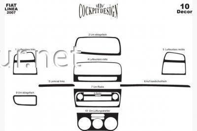 Фото Декоративные накладки на панель Fiat Linea 2007-2012
