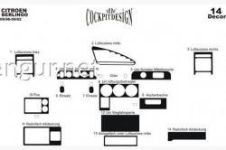 Накладки на панель Citroen Berlingo 1996-2002