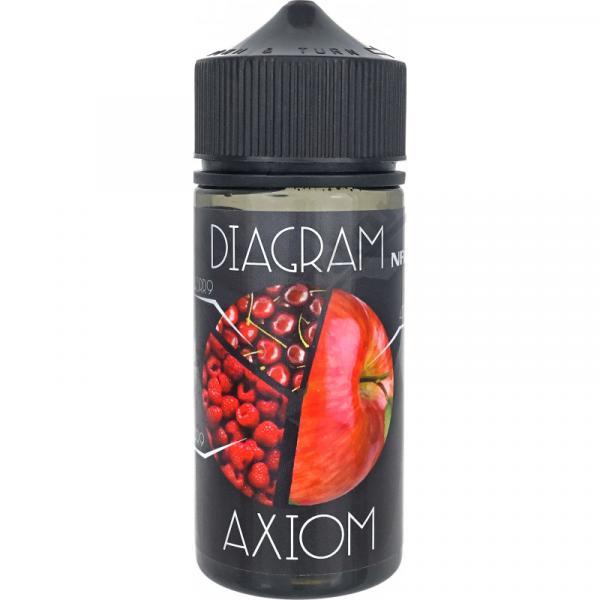 NRGon DIAGRAM AXIOM - фото 1