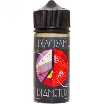 NRGon DIAGRAM DIAMETER - фото 1
