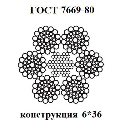 КАНАТ ГОСТ 7669-80