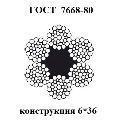 Канат ГОСТ 7668-80