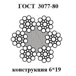Канаты ГОСТ 3077-80