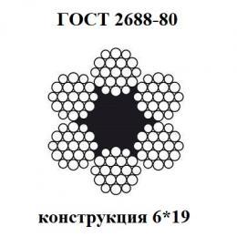 Канаты ГОСТ 2688-80